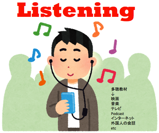 英語 勉強法 多聴