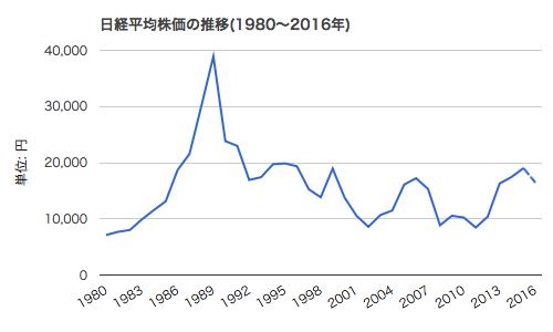 japan-stock